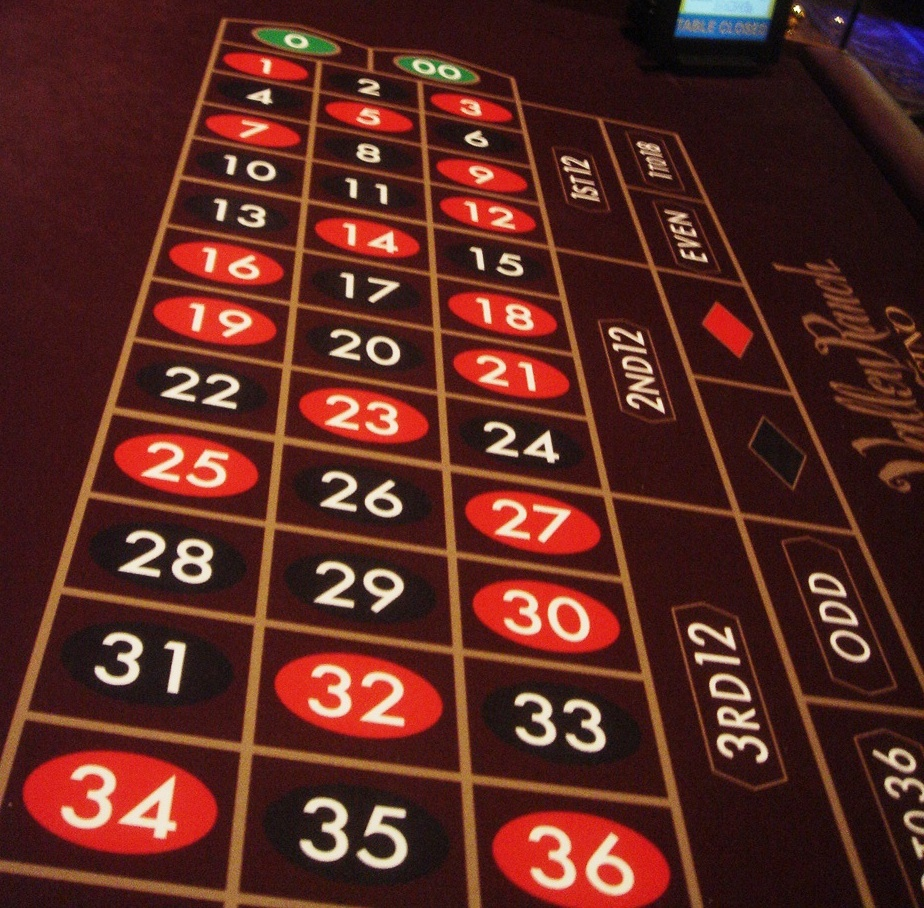 Roulette vegas betting rules international hockey betting rules in poker